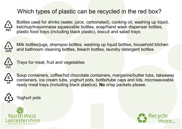 Different types of kerbside recycled plastic