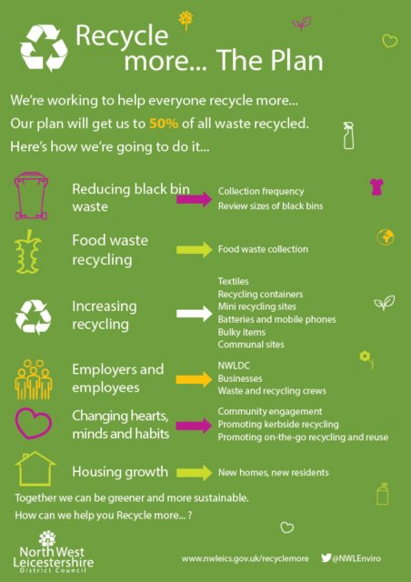 Recycle more... the plan poster