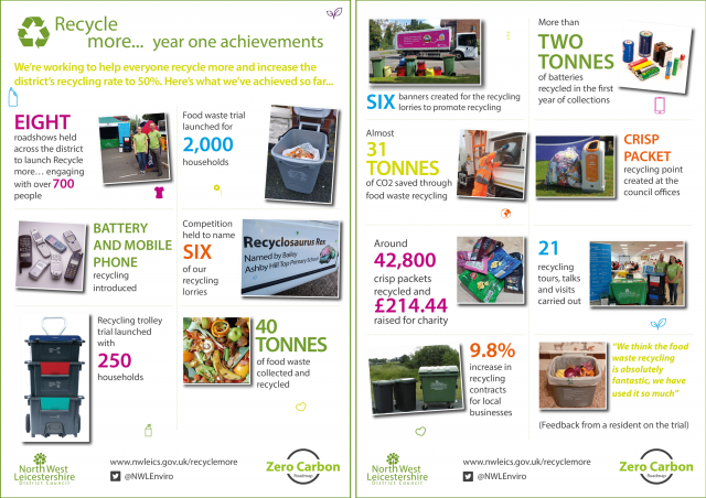 Infographic of achievements from year one of recycle more