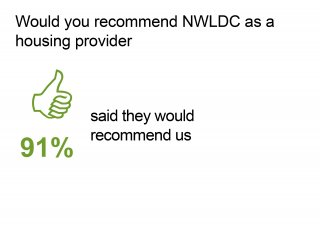 2017 star survey recommend nwldc